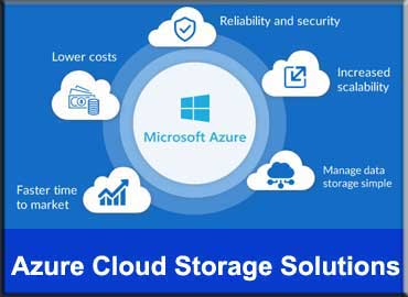 In addition to the usual threats to your data: Theft, fire, equipment failures, natural disasters.....Ransomware attack has upped the                                  danger of catastrophic loss of data 1000%! Azure Cloud Storage gives guaranteed access and quick data restoration peace-of-mind